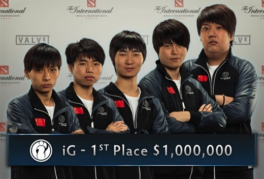 Invictus Gaming - Liquipedia Dota 2 Wiki